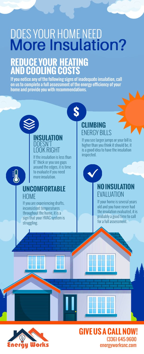 Does Your Home Need More Insulation? [infographic]